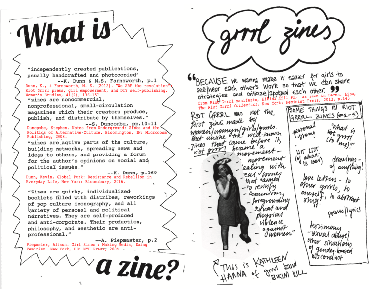 what is a zine? rg archive RED STOCKING